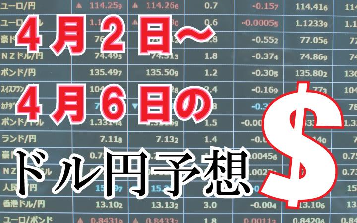 円 予想 ドル